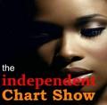 Dj_chart_show_new